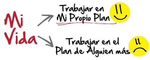 plan de mi vida